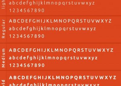[Ubuntu] font-family